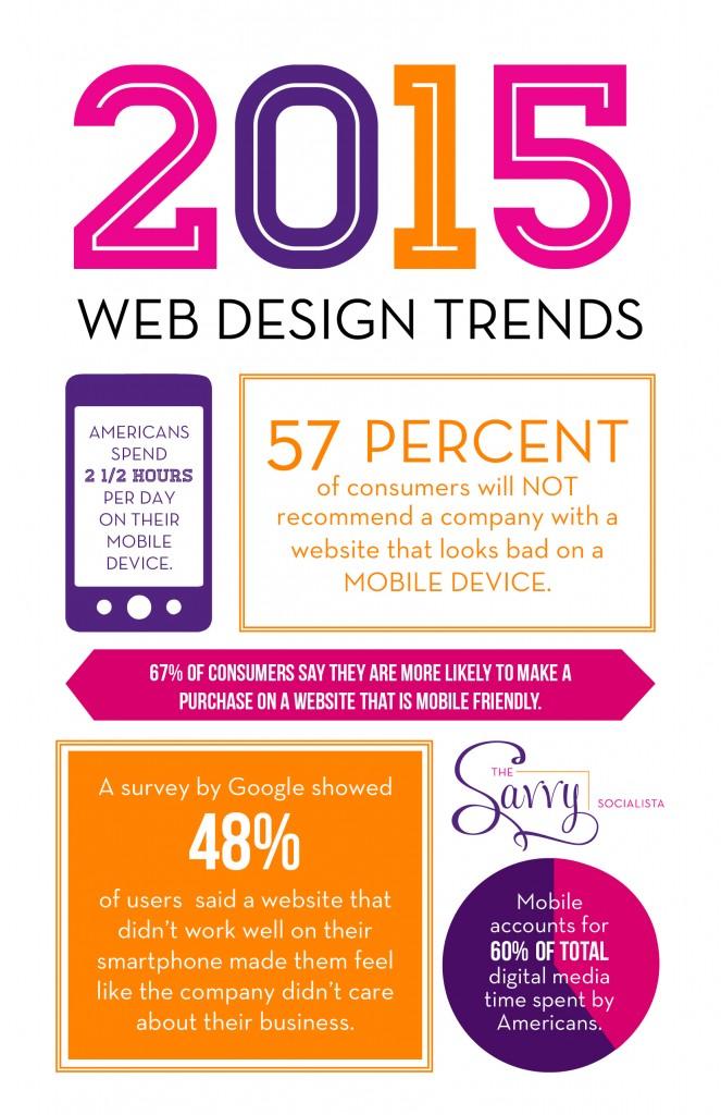 Web Design Trends The Savvy Socialista