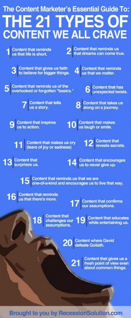 Tips on Making Sure Your Facebook Content Gets Seen